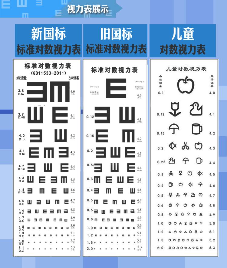 国际标准视力表对数视力表儿童测试视力表挂图e字/儿童成人卡通